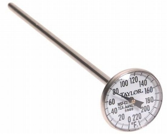 Different Types Of Thermometer Used In The Kitchen