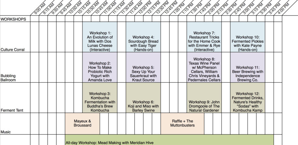 Schedule for 2016 Austin Fermentation Festival